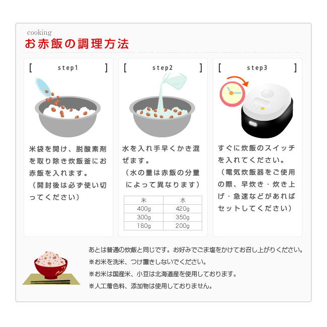 祝い赤飯180(紺色) No.10
